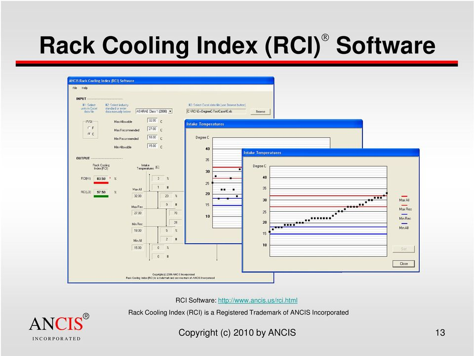 html Rack Cooling Index (RCI) is a