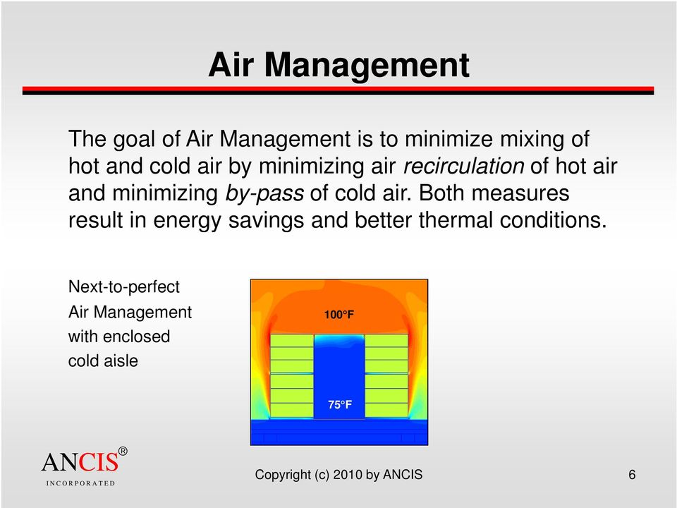 Both measures result in energy savings and better thermal conditions.