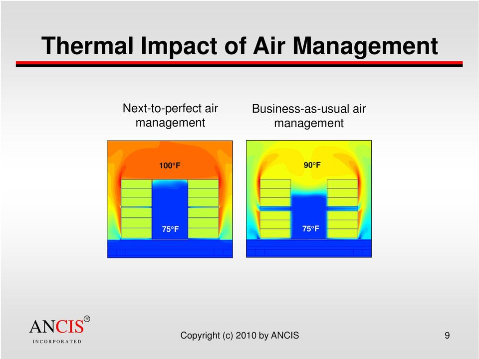Business-as-usual air management