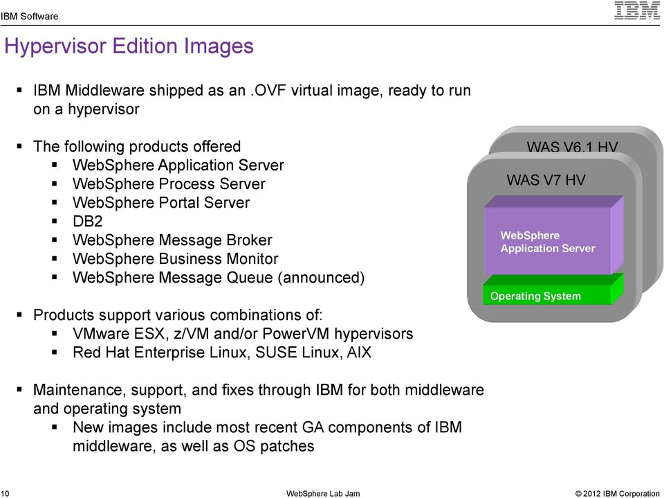 Message Broker WebSphere Business Monitor WebSphere Message Queue (announced) Products support various combinations of: VMware ESX, z/vm and/or PowerVM hypervisors Red Hat
