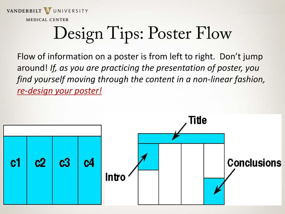 If, as you are practicing the presentation of poster, you