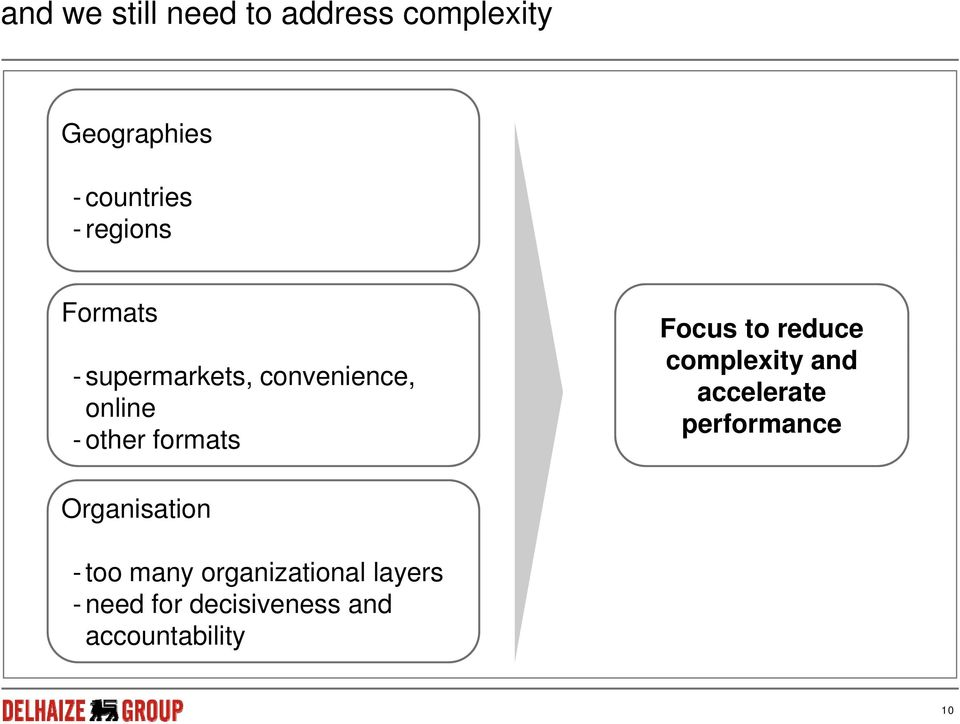 Focus to reduce complexity and accelerate performance Organisation -