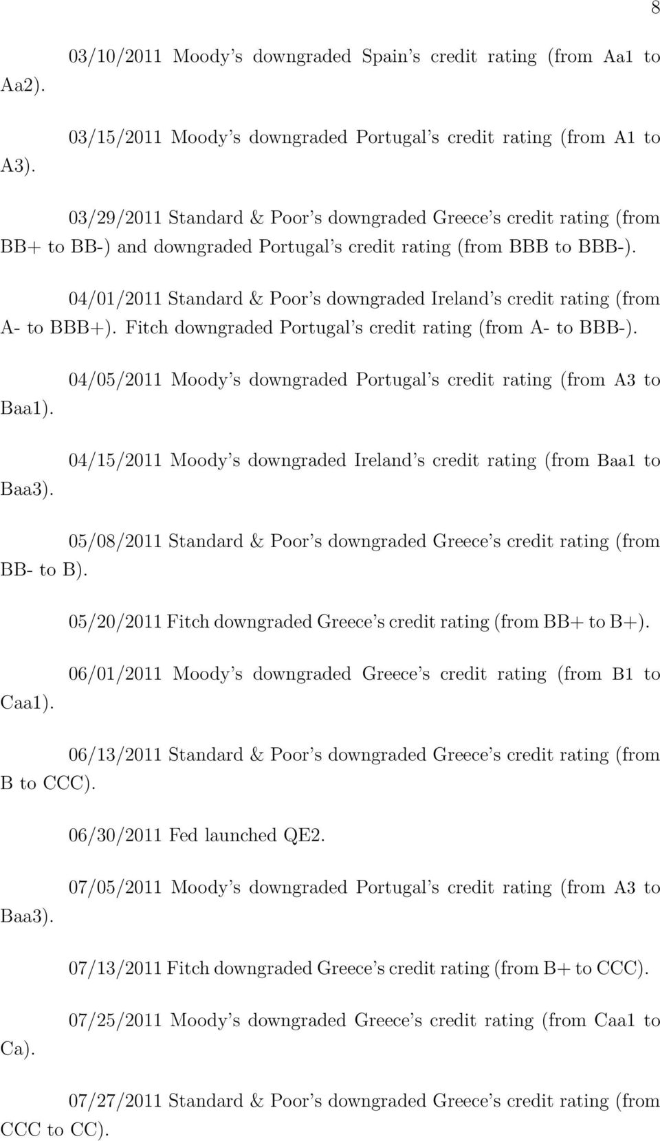 to BBB-). 04/01/2011 Standard & Poor s downgraded Ireland s credit rating (from A- to BBB+). Fitch downgraded Portugal s credit rating (from A- to BBB-). Baa1).