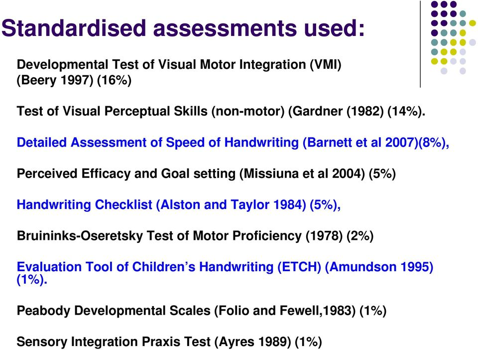 Detailed Assessment of Speed of Handwriting (Barnett et al 2007)(8%), Perceived Efficacy and Goal setting (Missiuna et al 2004) (5%) Handwriting