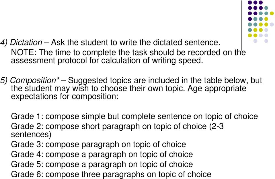 5) Composition* Suggested topics are included in the table below, but the student may wish to choose their own topic.