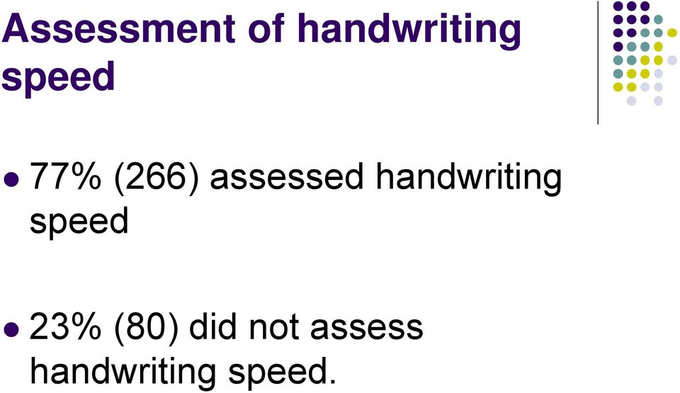 handwriting speed 23% (80)