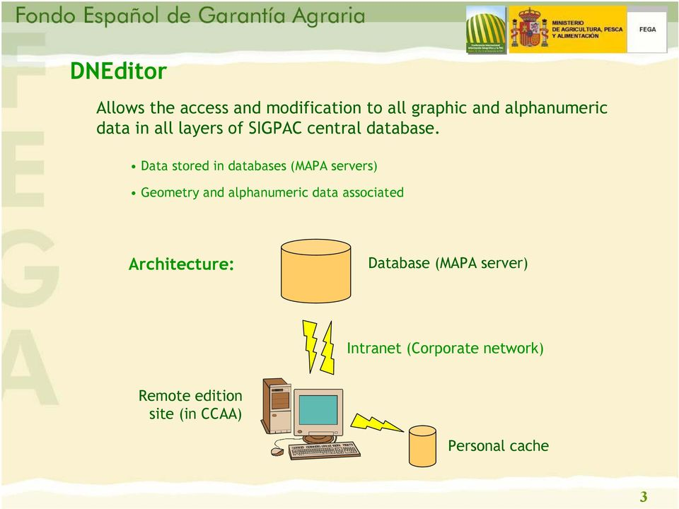 Data stored in databases (MAPA servers) Geometry and alphanumeric data