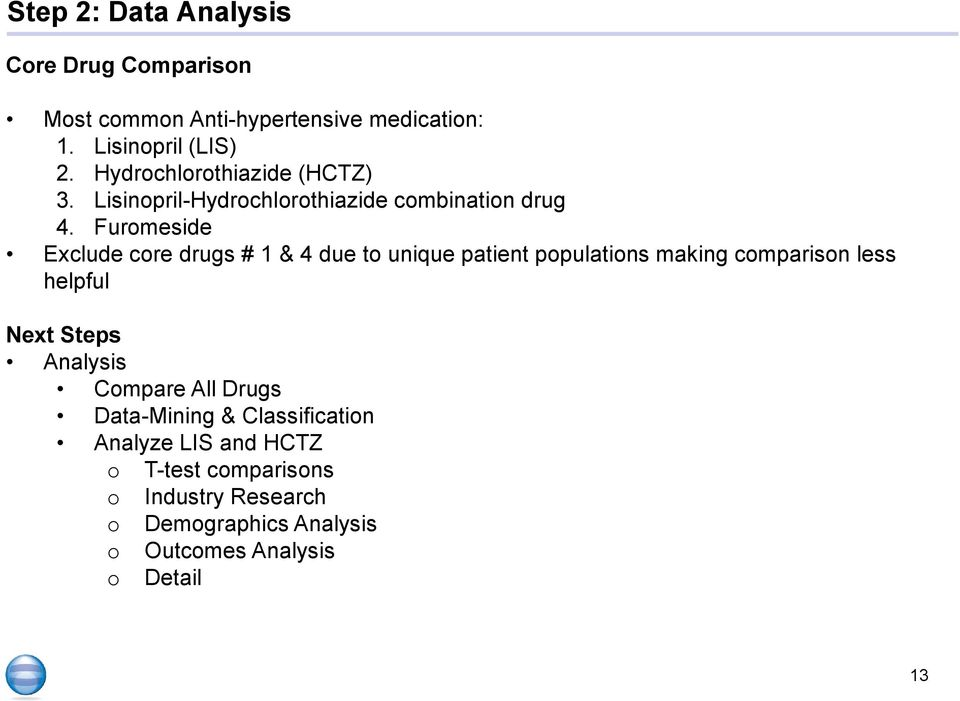 Furomeside Exclude core drugs # 1 & 4 due to unique patient populations making comparison less helpful Next Steps