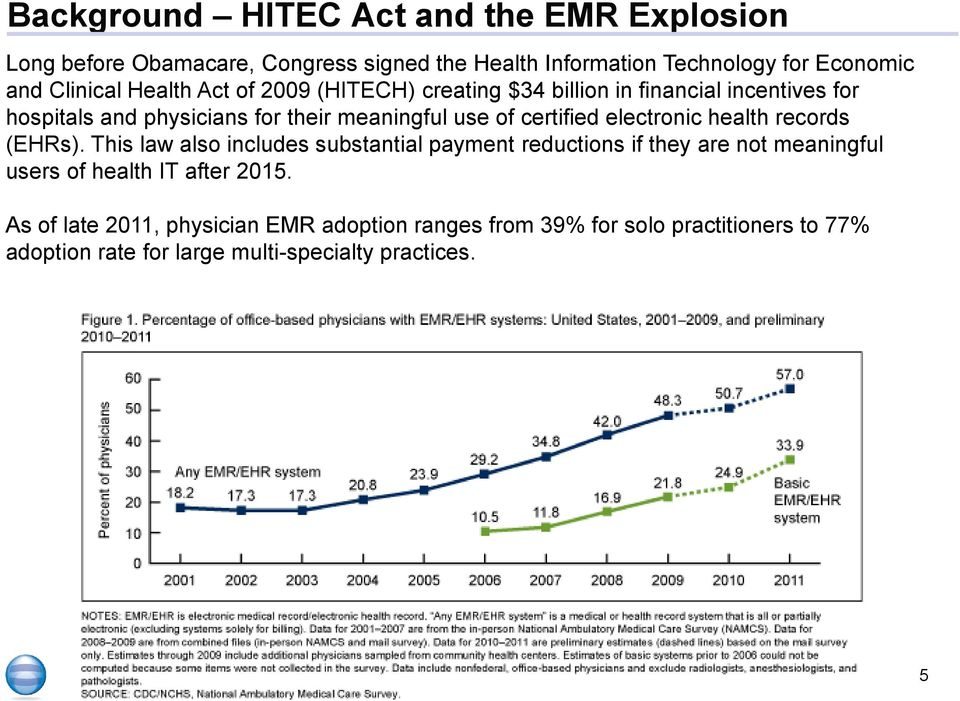 electronic health records (EHRs).