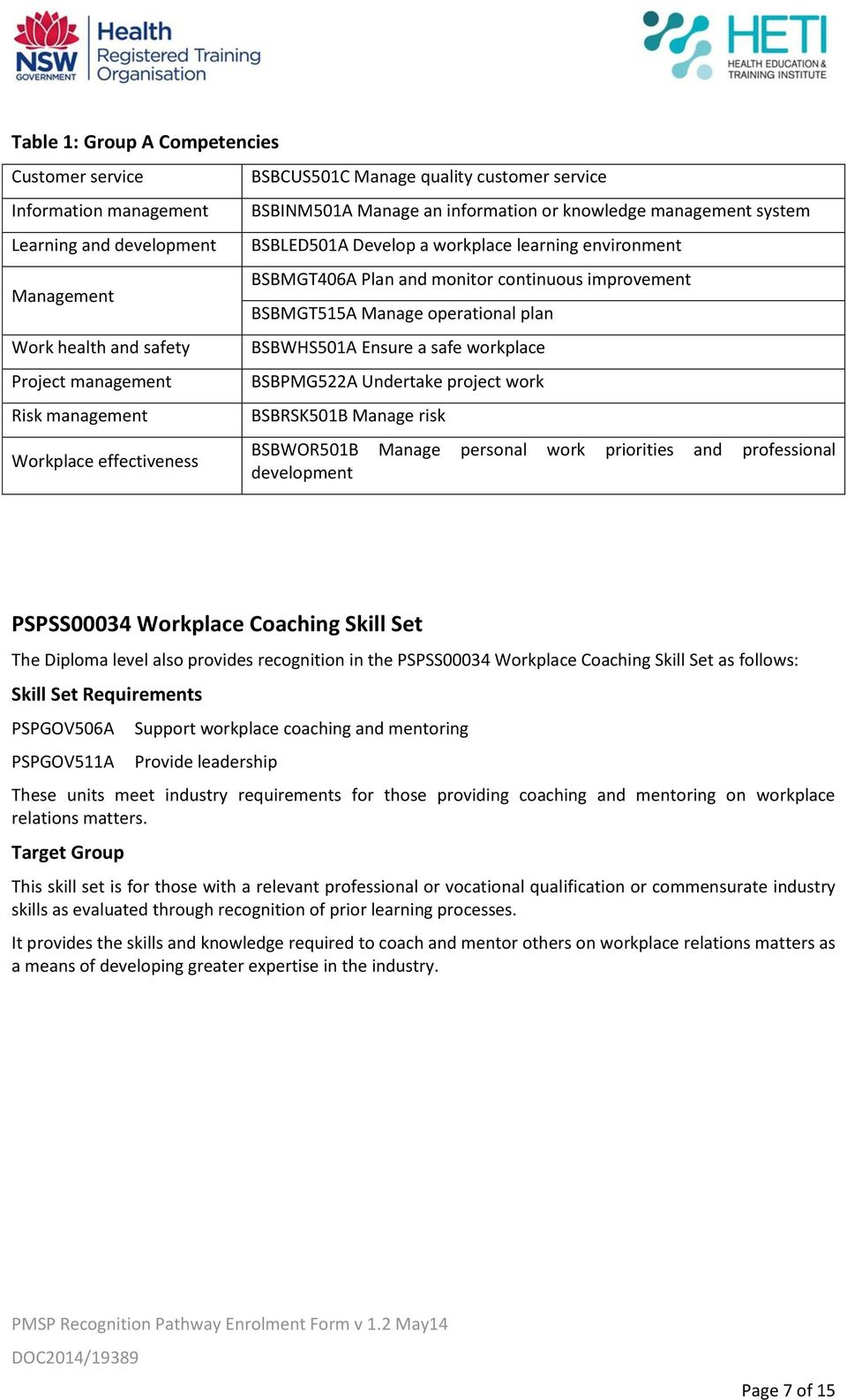 BSBMGT515A Manage operational plan BSBWHS501A Ensure a safe workplace BSBPMG522A Undertake project work BSBRSK501B Manage risk BSBWOR501B Manage personal work priorities and professional development