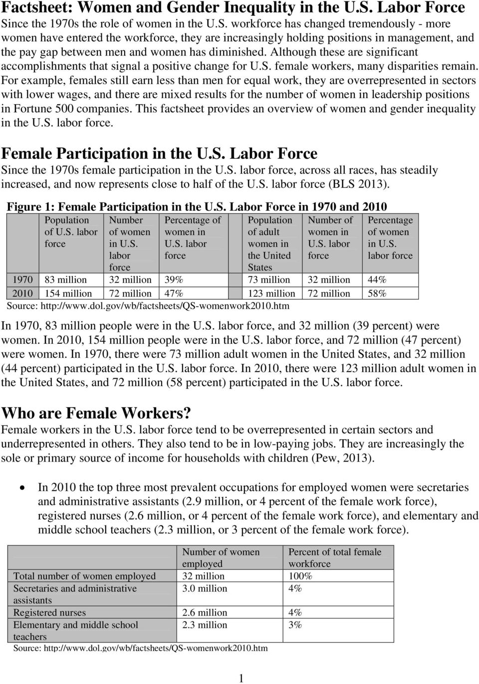 Although these are significant accomplishments that signal a positive change for U.S. female workers, many disparities remain.