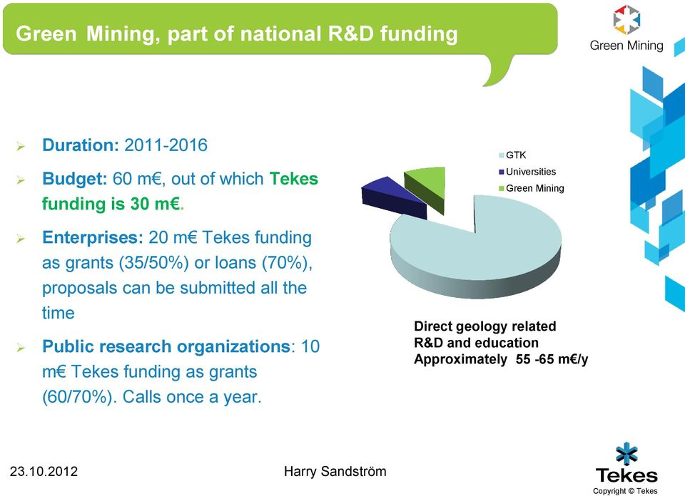 time Public research organizations: 10 m Tekes funding as grants (60/70%). Calls once a year.