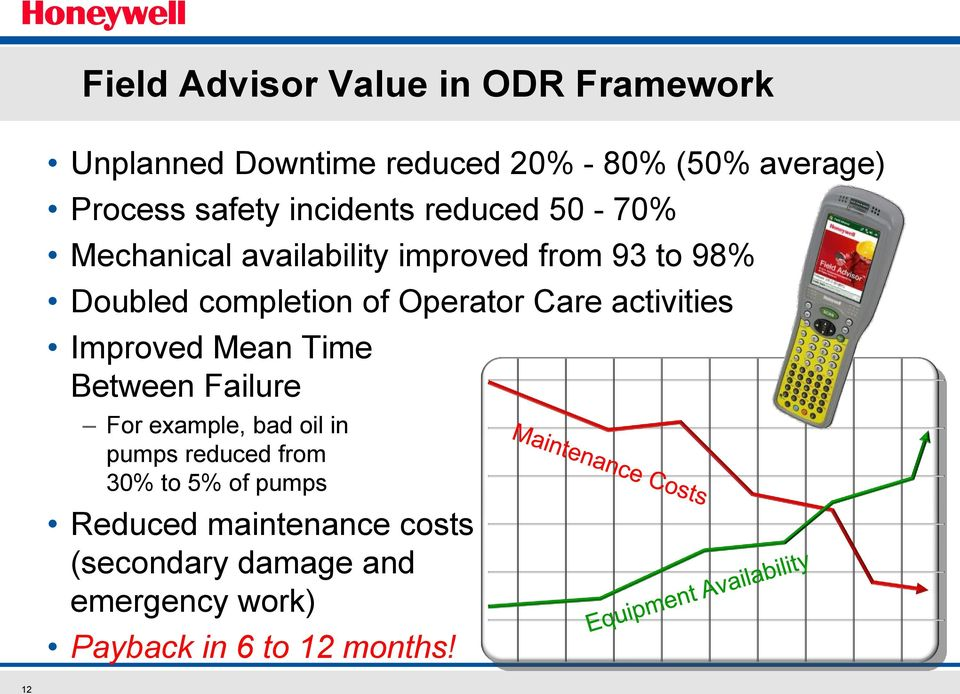 Care activities Improved Mean Time Between Failure For example, bad oil in pumps reduced from 30% to 5%