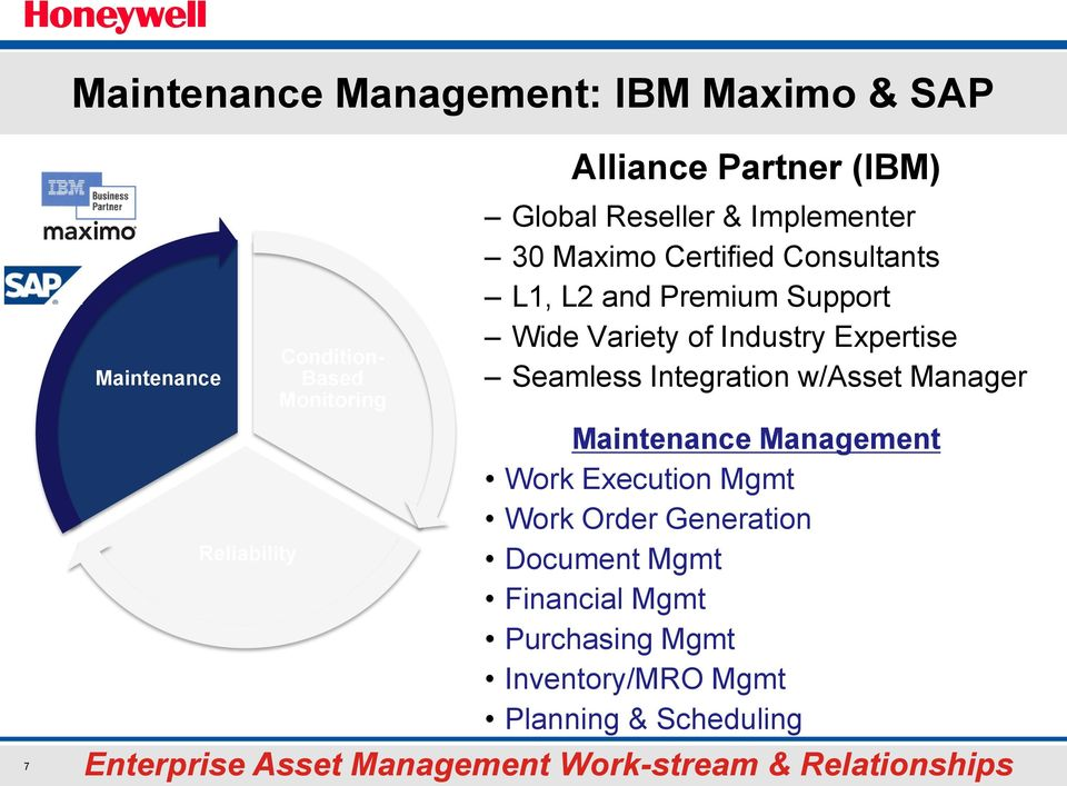 Expertise Seamless Integration w/asset Manager Maintenance Management Work Execution Mgmt Work Order Generation Document