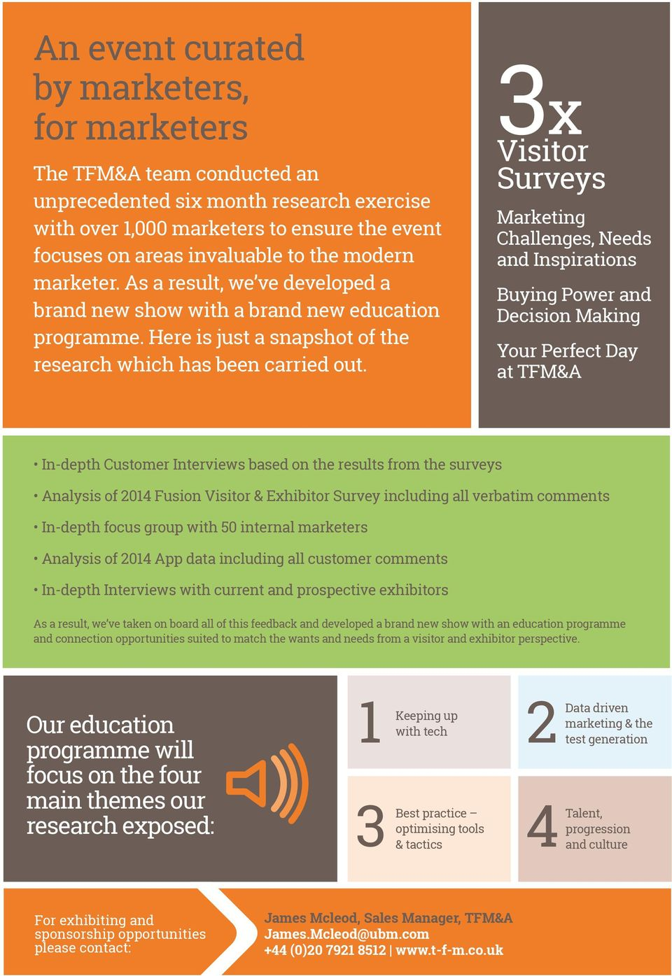 3x Visitor Surveys Marketing Challenges, Needs and Inspirations Buying Power and Decision Making Your Perfect Day at TFM&A In-depth Customer Interviews based on the results from the surveys Analysis