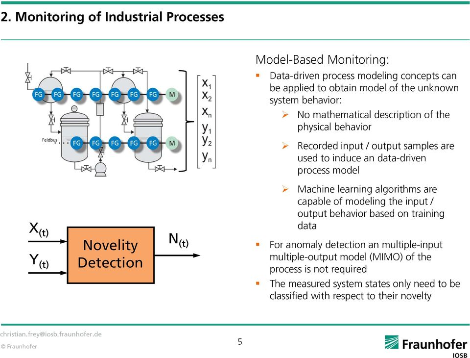 Novelity Detection N (t) Machine learning algorithms are capable of modeling the input / output behavior based on training data For anomaly detection an