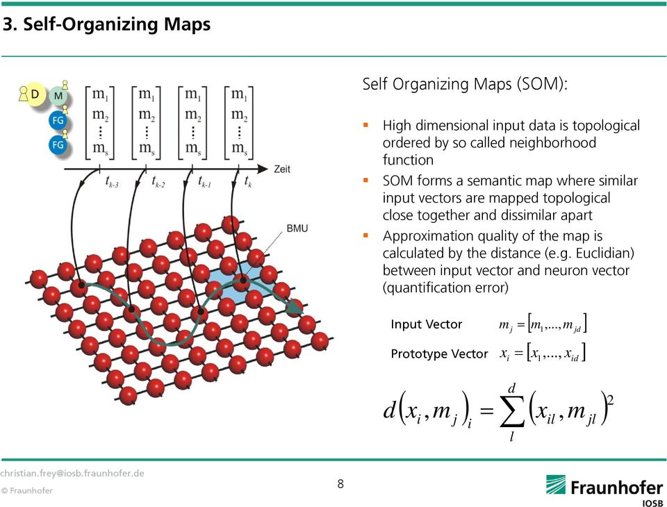 dissimilar apart Approximation quality of the map is calculated by the distance (e.g.