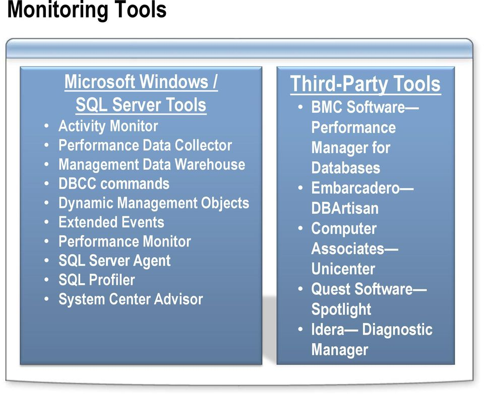 SQL Server Agent SQL Profiler System Center Advisor Third-Party Tools BMC Software Performance Manager