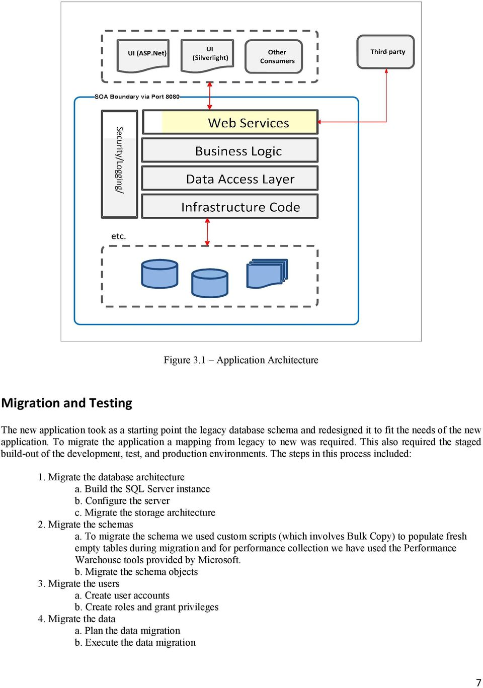The steps in this process included: 1. Migrate the database architecture a. Build the SQL Server instance b. Configure the server c. Migrate the storage architecture 2. Migrate the schemas a.