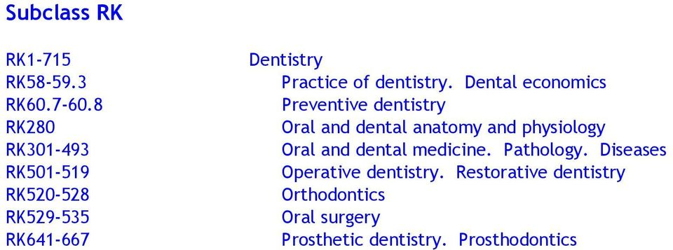 Dental economics Preventive dentistry Oral and dental anatomy and physiology Oral and