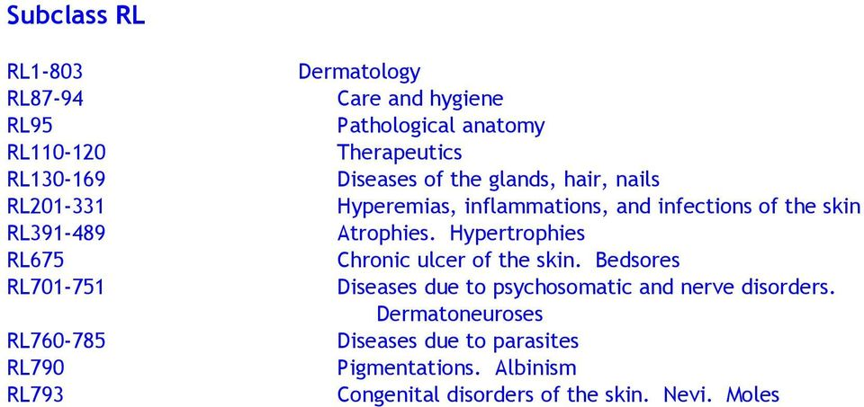inflammations, and infections of the skin Atrophies. Hypertrophies Chronic ulcer of the skin.