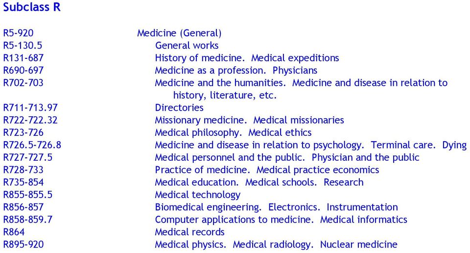 8 Medicine and disease in relation to psychology. Terminal care. Dying R727-727.5 Medical personnel and the public. Physician and the public R728-733 Practice of medicine.