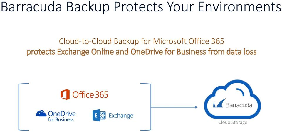 Microsoft Office 365 protects Exchange