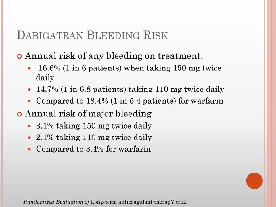 8 patients) taking 110 mg twice daily Compared to 18.4% (1 in 5.