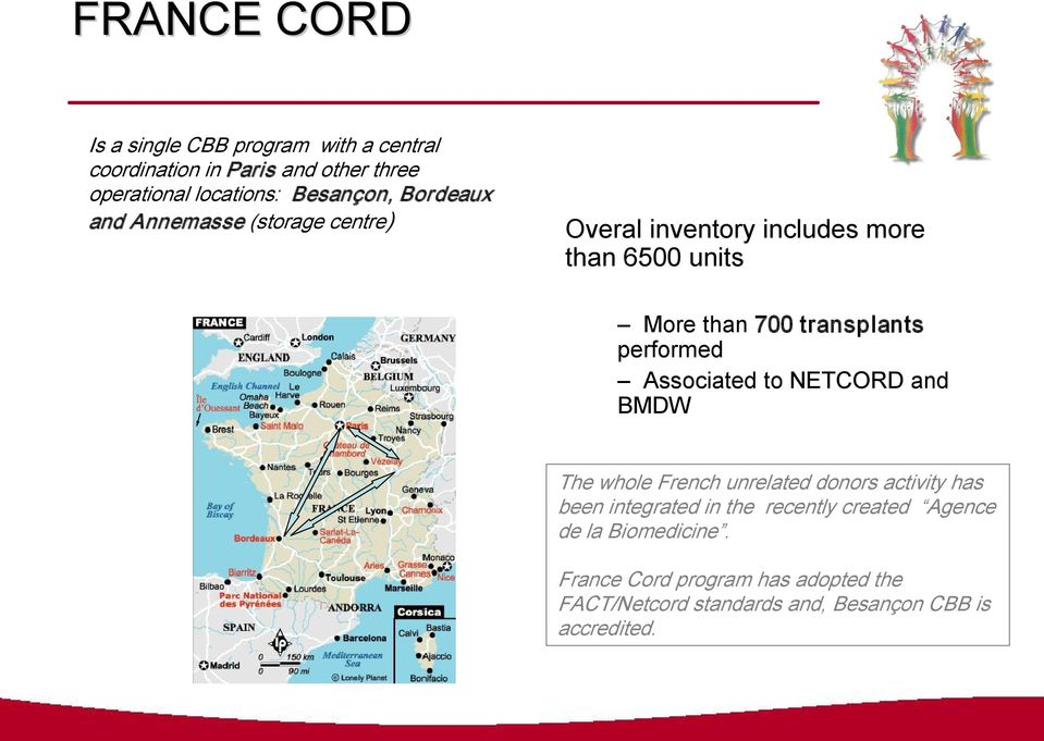 performed Associated to NETCORD and BMDW The whole French unrelated donors activity has been integrated in the recently
