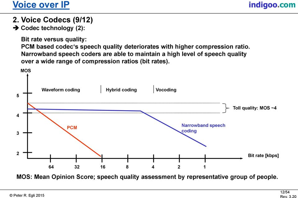 Narrowband speech coders are able to maintain a high level of speech quality over a wide range of compression ratios (bit