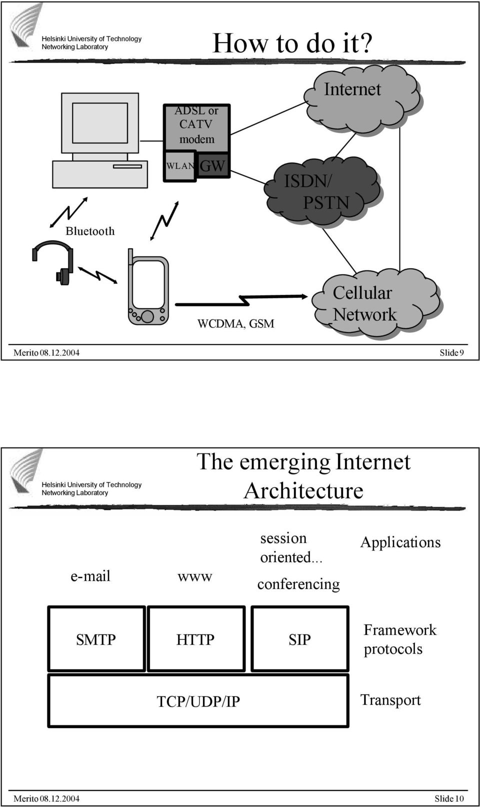 GSM Cellular Network Slide 9 The emerging Internet Architecture
