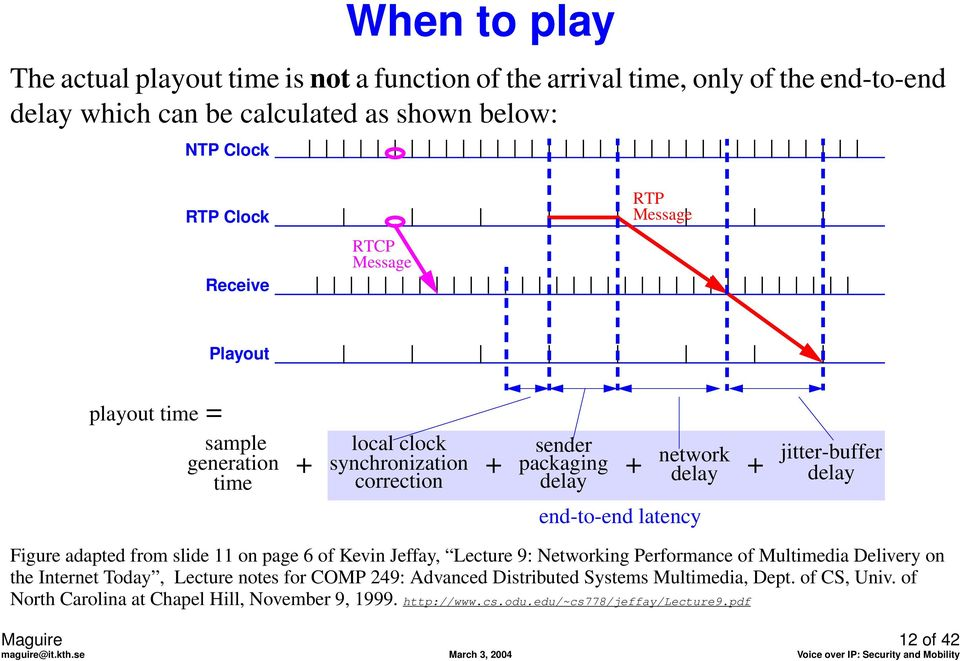end-to-end latency Figure adapted from slide 11 on page 6 of Kevin Jeffay, Lecture 9: Networking Performance of Multimedia Delivery on the Internet Today, Lecture notes for