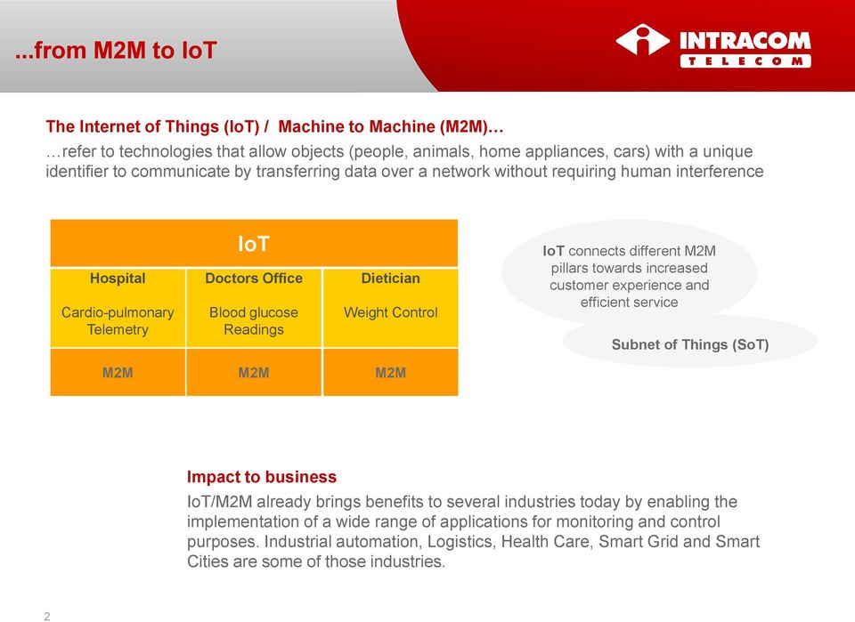 different M2M pillars towards increased customer experience and efficient service Subnet of Things (SoT) M2M M2M M2M Impact to business IoT/M2M already brings benefits to several industries today