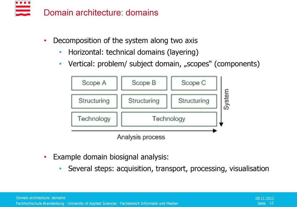 scopes (components) Example domain biosignal analysis: Several steps: