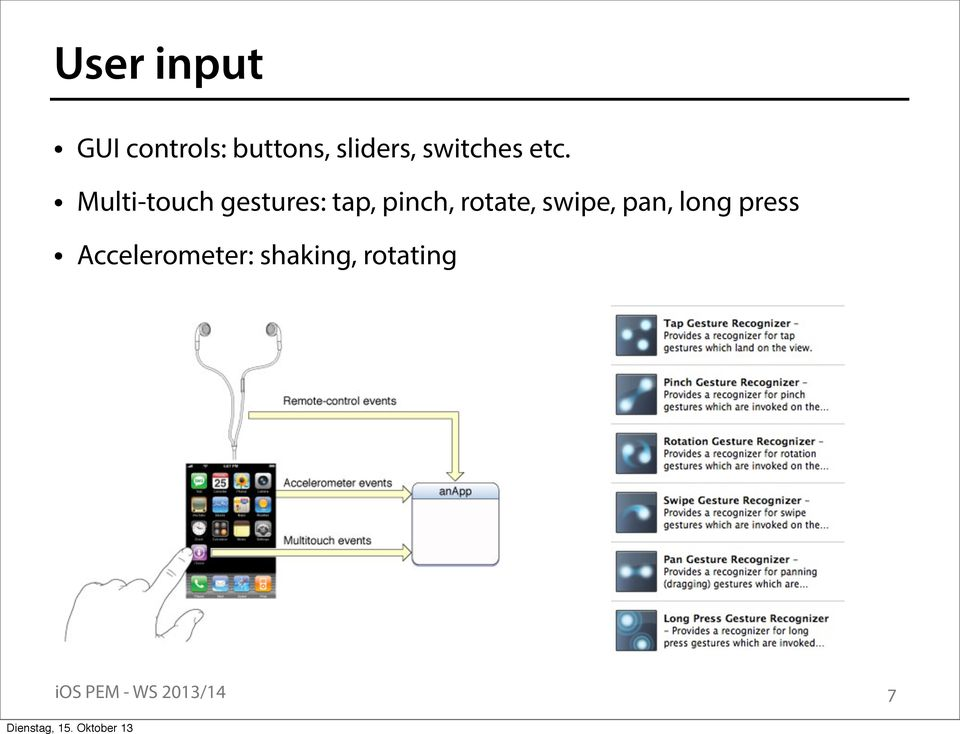 Multi-touch gestures: tap, pinch,