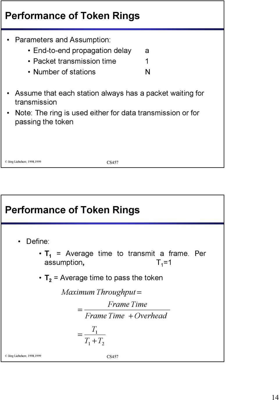transmission or for passing the token Performance of Token Rings Define: T 1 = Average time to transmit a frame.