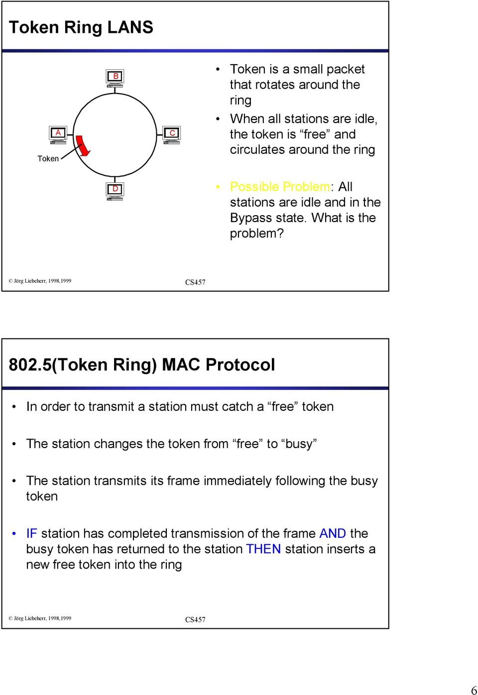 5(Token Ring) MAC Protocol In order to transmit a station must catch a free token The station changes the token from free to busy The station