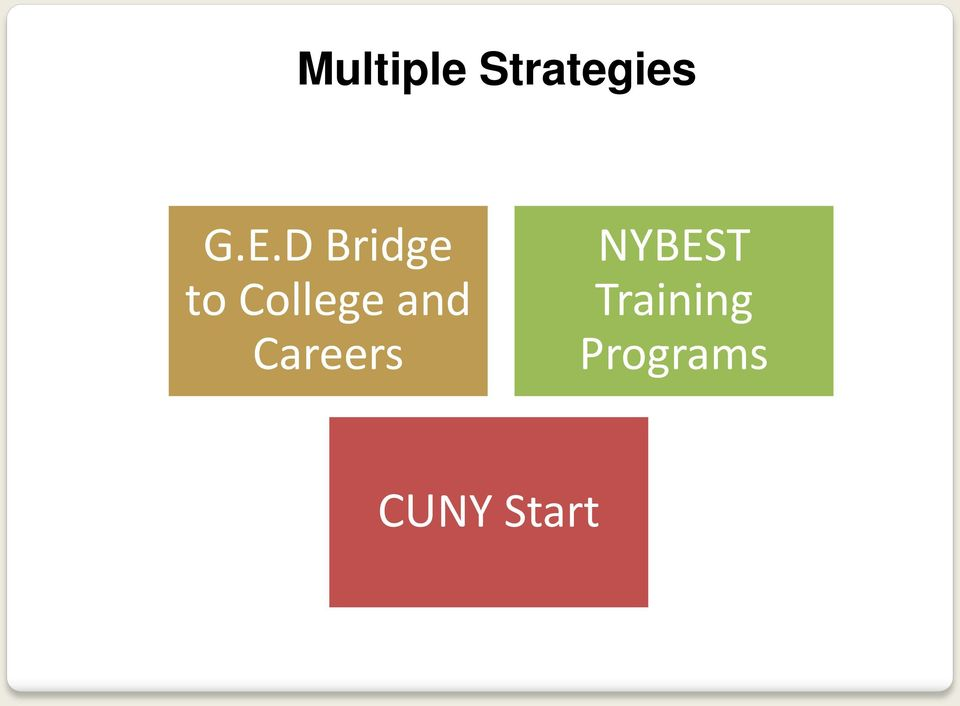 and Careers NYBEST