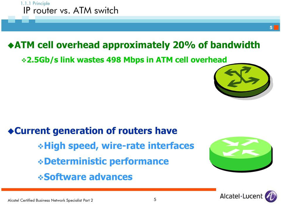 2.5Gb/s link wastes 498 Mbps in ATM cell overhead Current