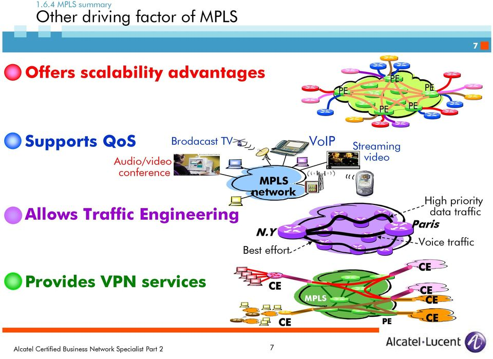 conference MPLS network Allows Traffic Engineering Provides VPN