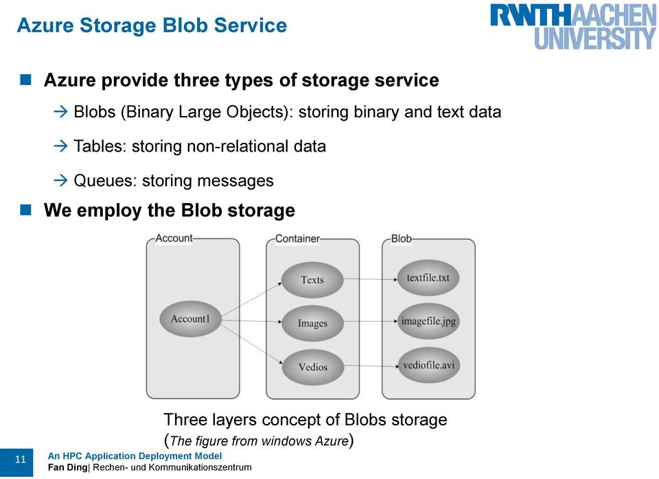 storing non-relational data Queues: storing messages We employ the Blob