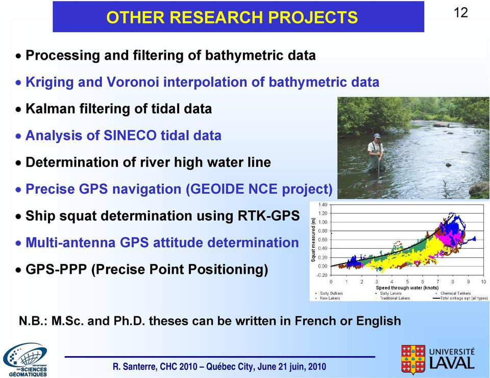 line Precise GPS navigation (GEOIDE NCE project) Ship squat determination using RTK-GPS Multi-antenna GPS attitude