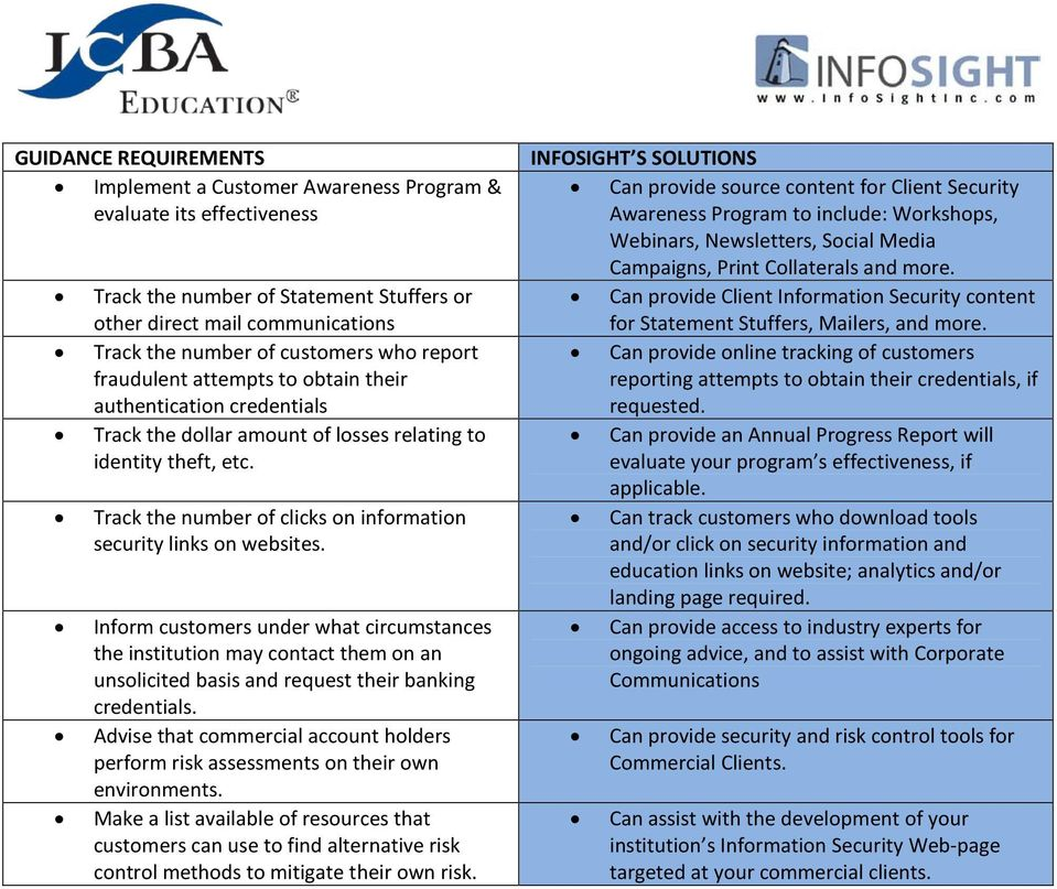 Track the number of clicks on information security links on websites.