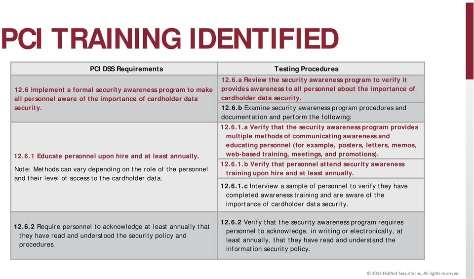 2 Require personnel to acknowledge at least annually that they have read and understood the security policy and procedures. Testing Procedures 12.6.