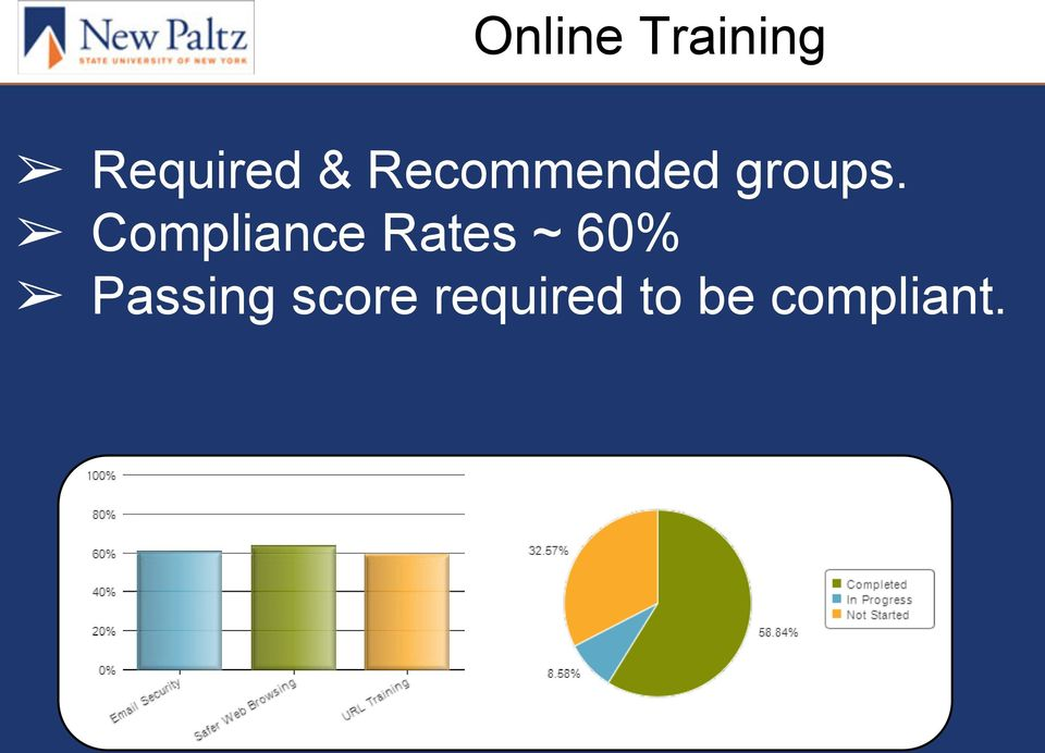 Compliance Rates ~ 60%