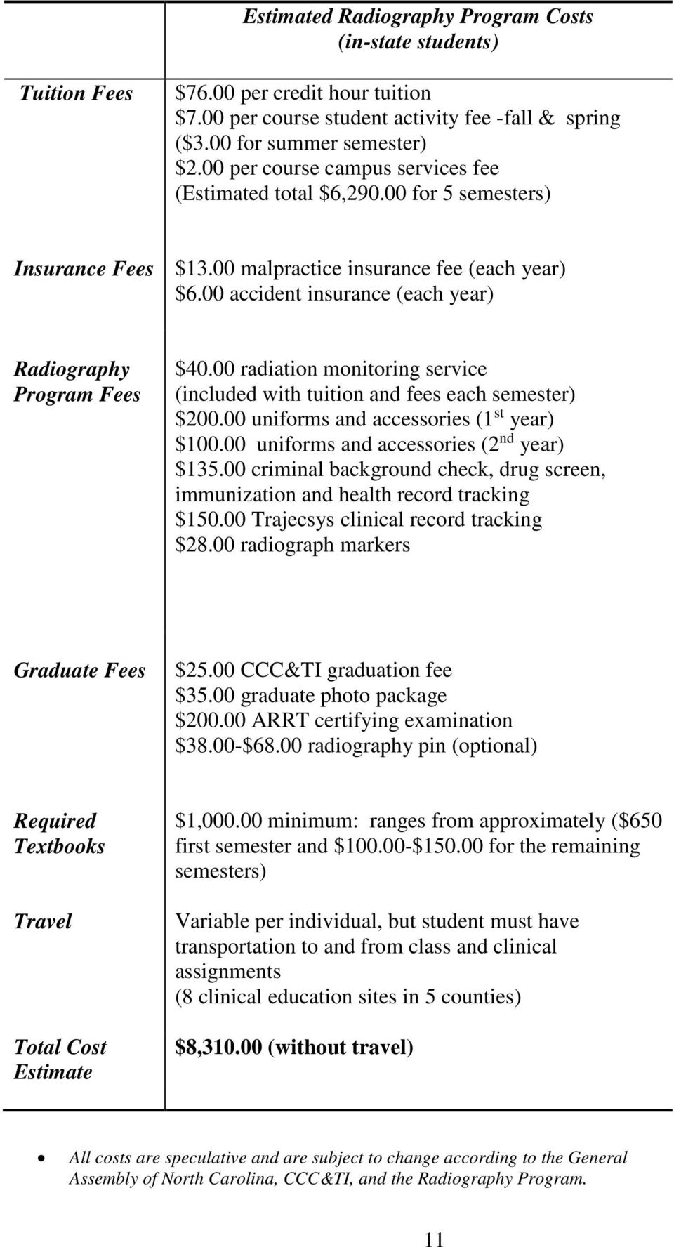 00 accident insurance (each year) Radiography Program Fees $40.00 radiation monitoring service (included with tuition and fees each semester) $200.00 uniforms and accessories (1 st year) $100.