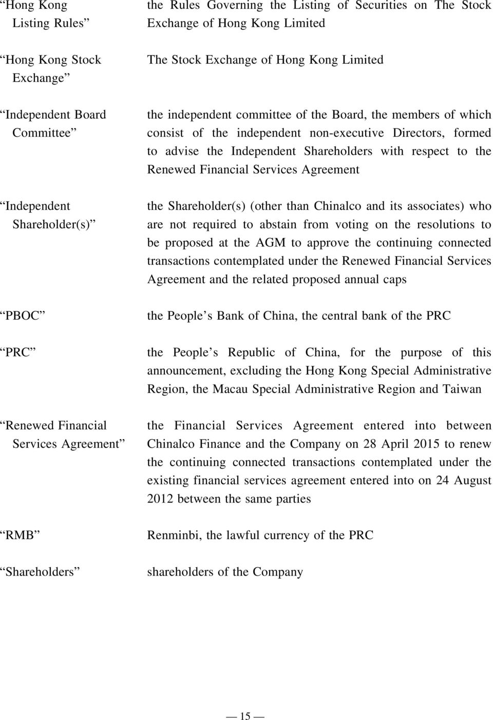 non-executive Directors, formed to advise the Independent Shareholders with respect to the Renewed Financial Services Agreement the Shareholder(s) (other than Chinalco and its associates) who are not