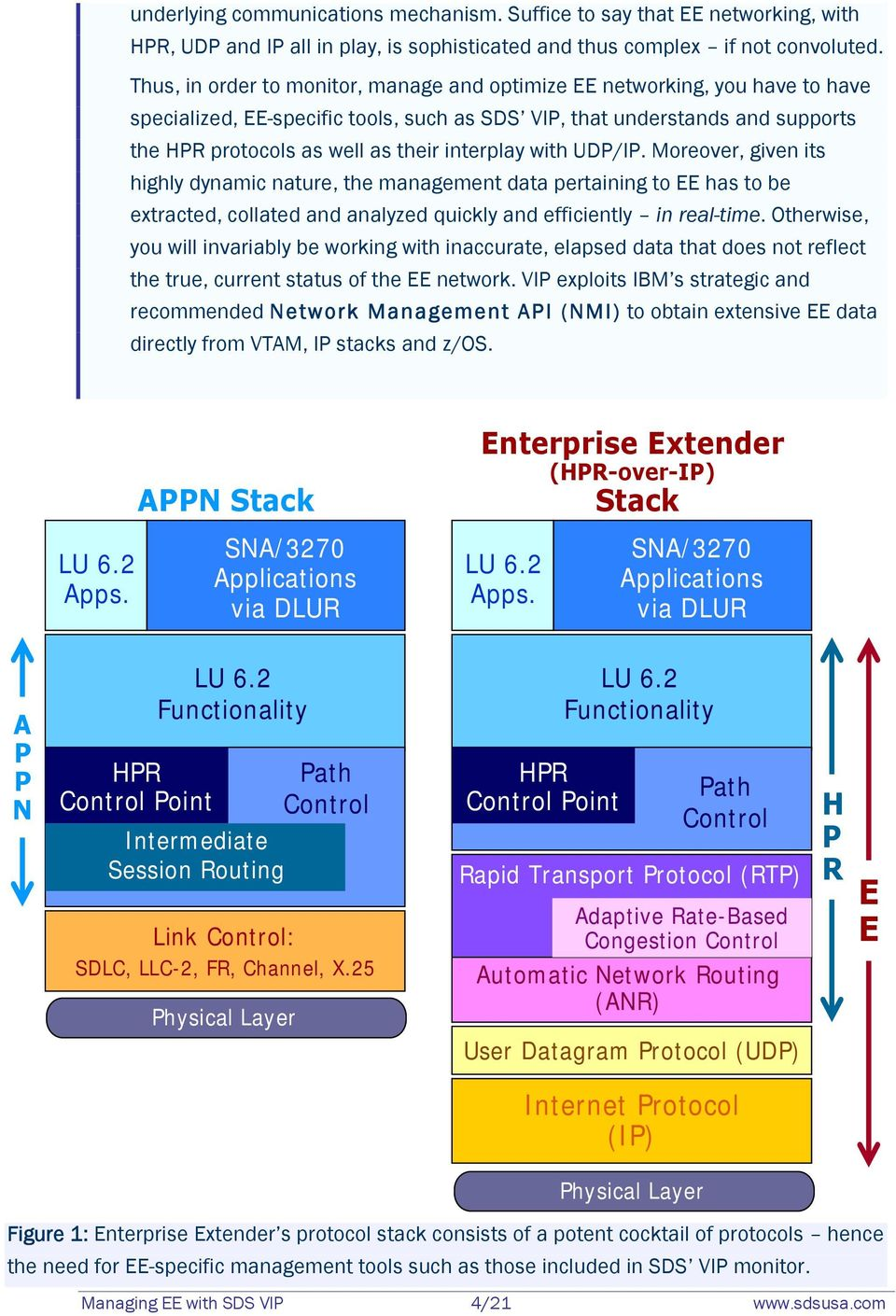 interplay with UDP/IP. Moreover, given its highly dynamic nature, the management data pertaining to EE has to be extracted, collated and analyzed quickly and efficiently in real-time.