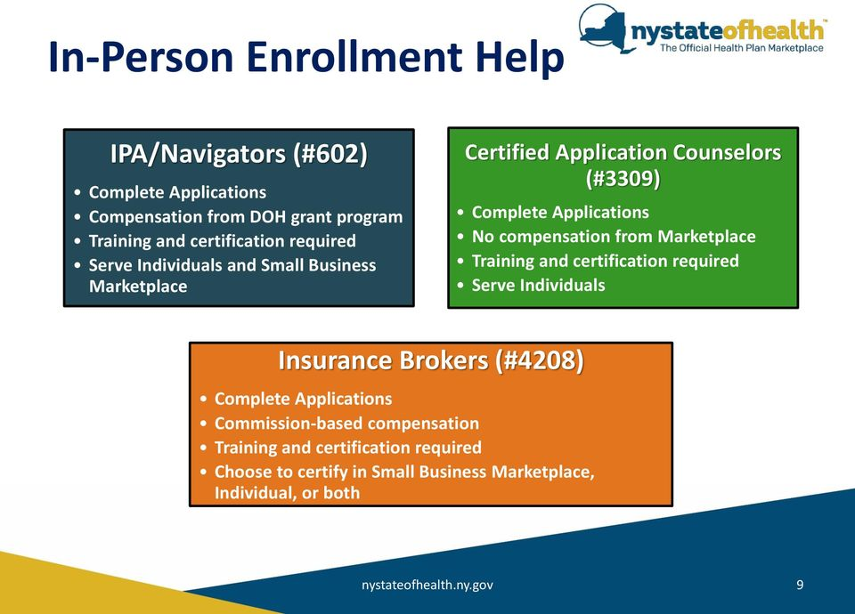 from Marketplace Training and certification required Serve Individuals Insurance Brokers (#4208) Complete Applications Commission-based