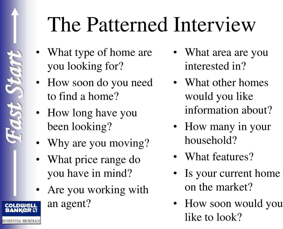 Are you working with an agent? What area are you interested in?